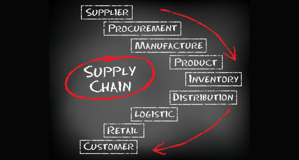 supply-chain-and-logistics-management-history